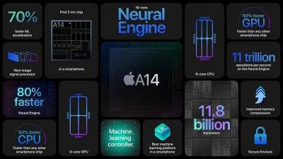 iPhone 12全系列CPU皆是採用台積電最新5nm製程的A14仿生(Bionic)晶片