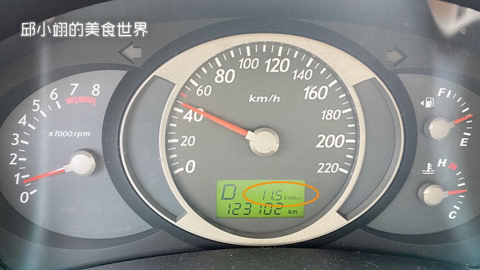 我于市区刚起步的数据,11.5l/100km,平均每公升的油耗为8.7公里